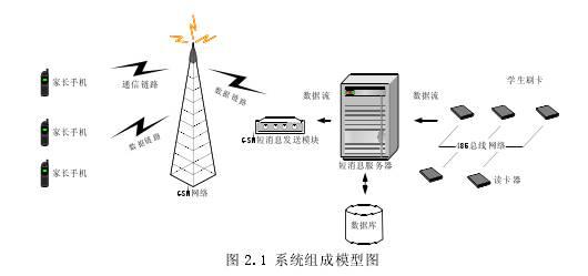 无线电/红外线制作, 软件综合类