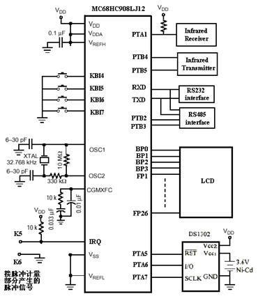 部分由mc68hc08lj12微控制器的中断引脚