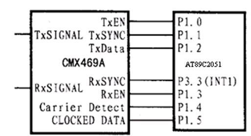 无线电/红外线制作--基于cmx469a的ffsk调制解调器与