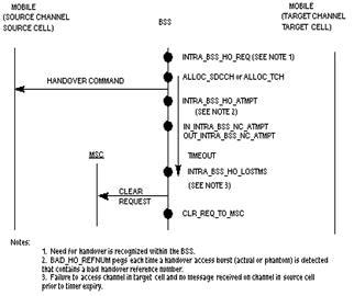 电路 电路图 电子 原理图 322_270