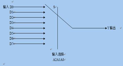 无线电/红外线制作--qpsk调制电路的系统设计-电子