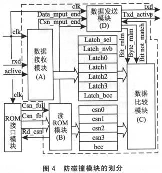 rfid电子标签卡的防碰撞模块设计