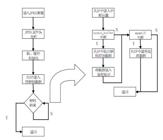电路 电路图 电子 设计 素材 原理图 570_487