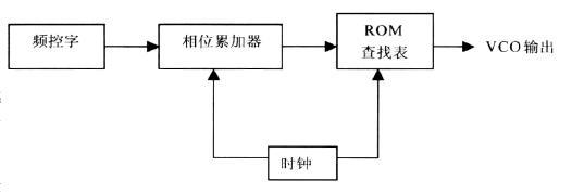 电路 电路图 电子 原理图 526_177
