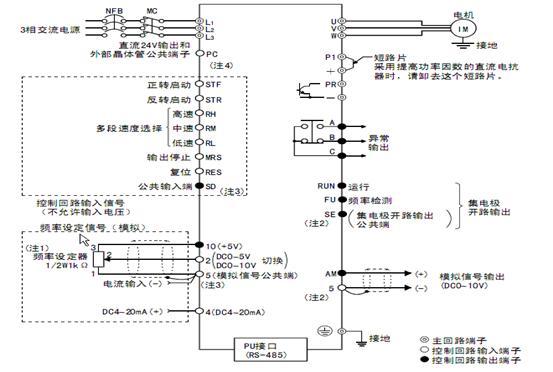 基于PLC的饲料自动配料系统 摘要:自动配料系统是一个针对各种不同类型的物料(固体或液体)进行输送、配比、加热、混合以及成品包装等全生产过程的自动化生产线。广泛应用于化工、塑料、冶金、建材、食品、饲料等行业。 本设计拟以PLC为核心控制芯片,设计一套饲料自动配料系统。 关键词:PLC 变频器 饲料 配料 Abstract: The automatic batching system is a response to a variety of different types of materials (so