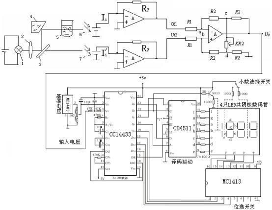 数字信号经七段译码器cc4511译码后,驱动四只led数码管的各段阳极.