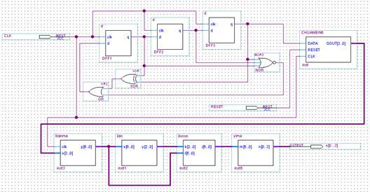4级m序列发生电路