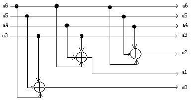 汉明码编码器电路原理