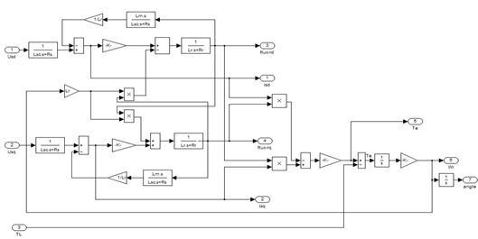 首页 线路仿真 电路仿真 电路制作 >> 正文   相应的两相任意旋转坐标