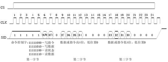 单三相电交流电路实验报告数据