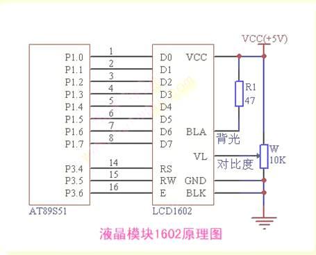 主要模块(模块结构图)c语言
