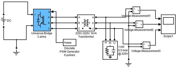 三相桥式pwm型逆变电路模型