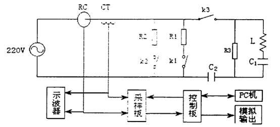 电流互感器的误差分析及校验