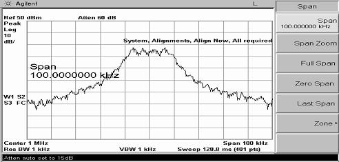 ios superpadsseeyouagain谱子-基于软核Nios的宽谱正弦信号发生器设计