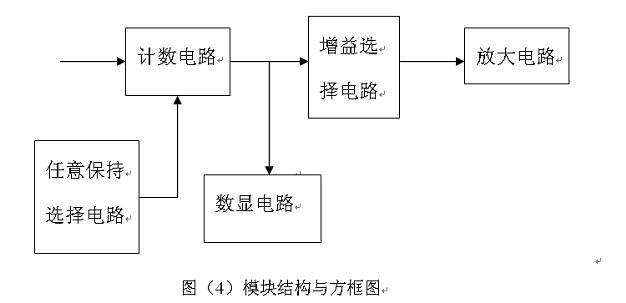 第五部分 安装调试与性能测量 5.1 电路安装 电路安装遵循先整体布局插好芯片,而分模块接好电路,再进行模块间的连接的步骤进行安装。 5.2 电路调试、故障分析 A.电路连接完毕后,粗略检查了一遍,接通5V电源。发现数码管以0723 规律变化且2的显示不完整。 集中精力检查数码管的连线,发现LED的a管脚错接了CD4511的b管脚。改接正确后,数码管显示0123正常循环。 B. 而后按开关检查其是否具实现了保持4s功能。发现各个开关对应的数码管显示是正确的,但是并不会保持